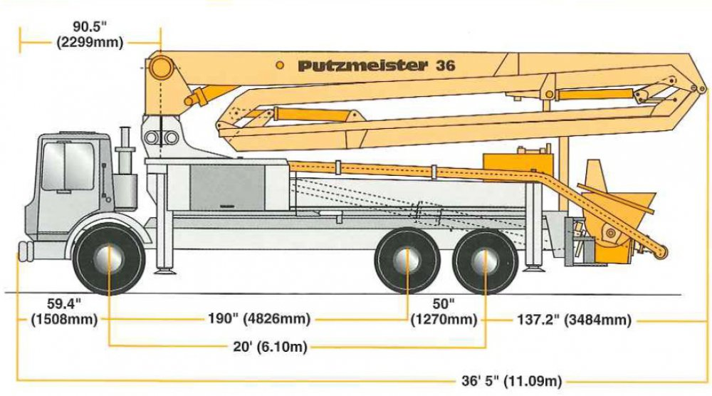 pompe boom putzmeister bsf36 16h for rent tpg concrete pumping Putzmeister Wiring Diagram putzmeister ergonic boom control (ebc