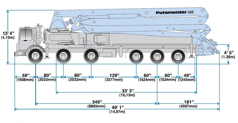 Putzmeister Wiring Diagram - Dodge 1500 Wiring Diagram -  jeep-wrangler.tukune.jeanjaures37.fr | Putzmeister Wiring Diagram |  | Wiring Diagram Resource