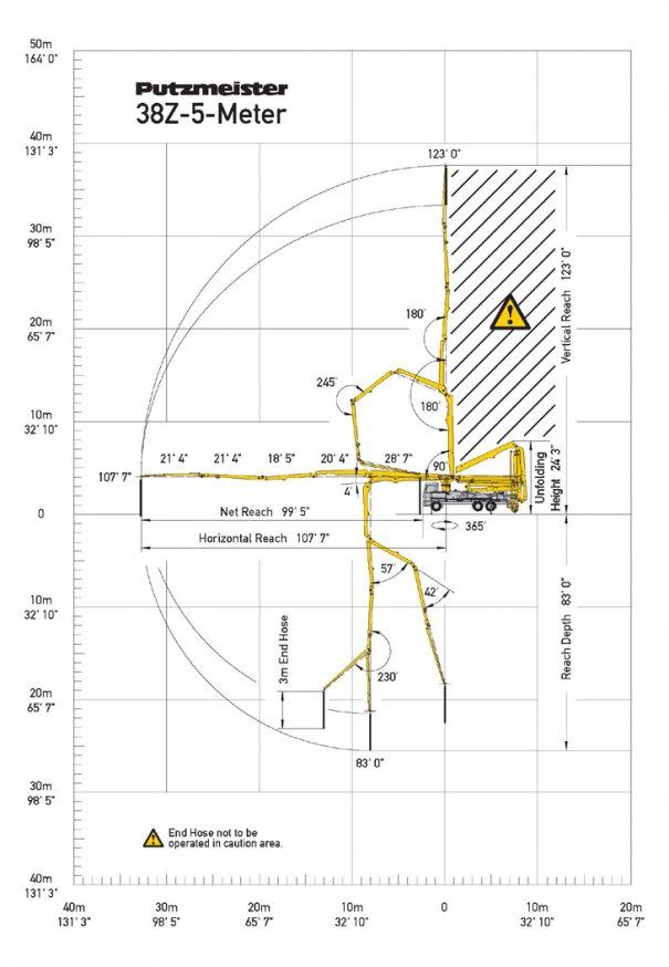 Pompes à béton à louer : Pompe a Mât 38Z-5 : Diagrame de Portée du Mât