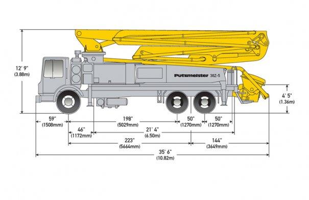 Pompes à béton à louer : Pompe a Mât 38Z-5 : Spécifications Camion