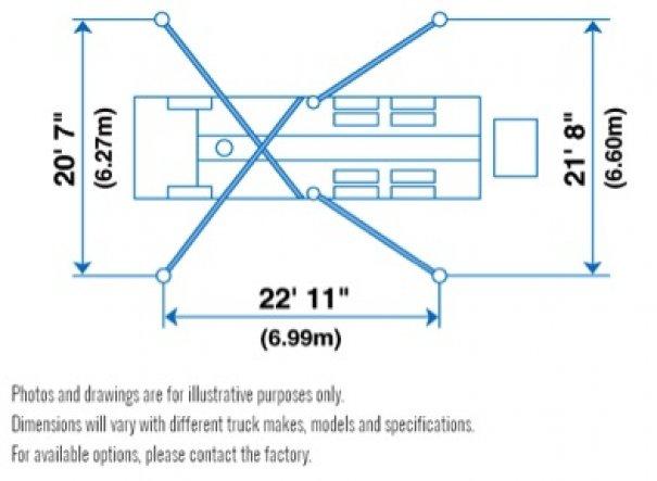 Pompes à béton à louer : Pompe a mât 40Z : Diagrame Stabilisateurs