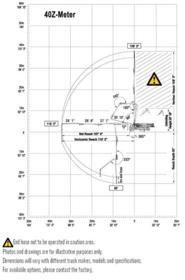 Pompes à béton à louer : Pompe a mât 40Z : Diagrame de Portée