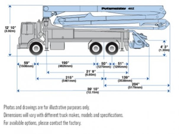 Concrete pumps for rent : 40Z Boom Pump : Truck Dimensions