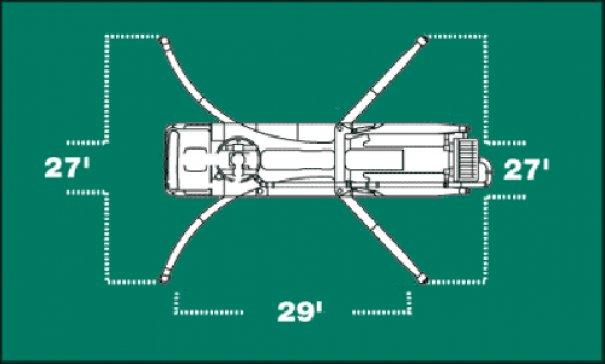 Pompes à béton à louer : Pompe a Mât 42M : Diagrame Stabilisateurs