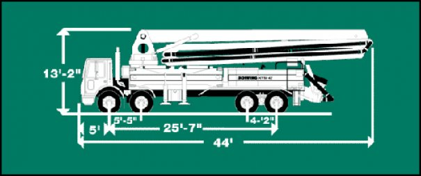 Concrete pumps for rent : 42M Boom Pump : Truck Dimensions