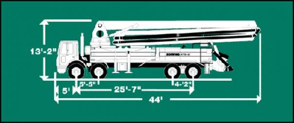 Pompes à béton à louer : Pompe a Mât 42M : Dimensions du Camion