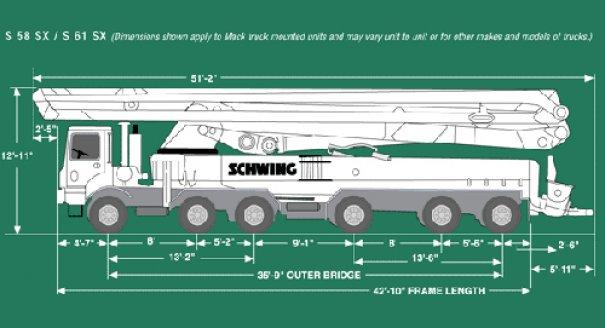 Pompes à béton à louer : Pompe a mât 61M : Dimension Camion