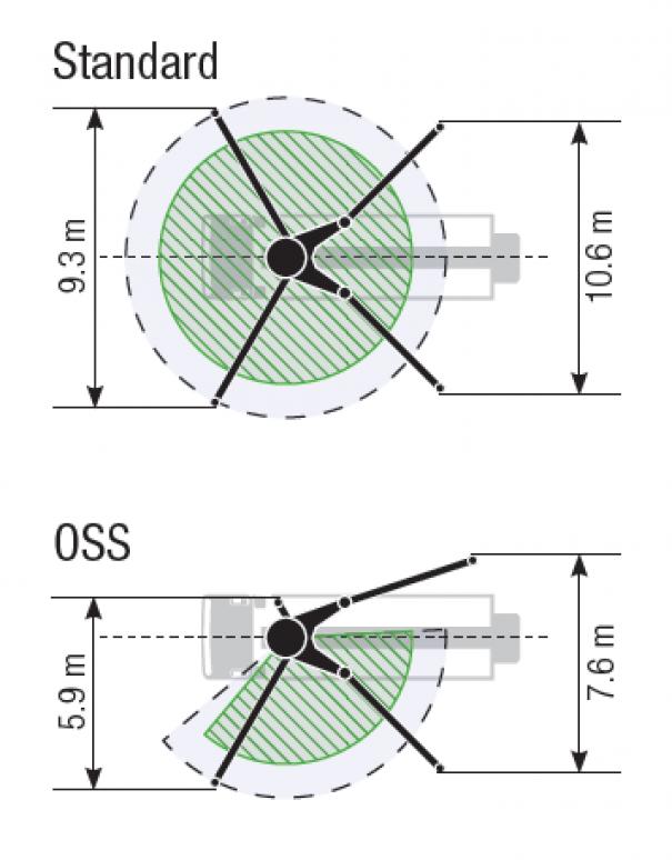Pompes à béton à louer : Pompe a Mât 51M : Diagramme des Stabilisatrices