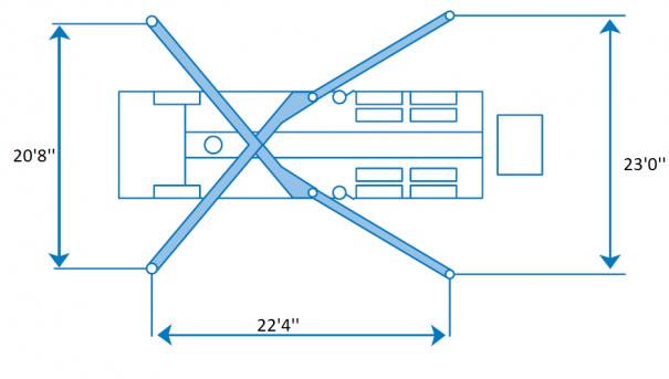 Pompes à béton à louer : Pompe a mât 36M : Diagramme Empattement Stabilisatrice
