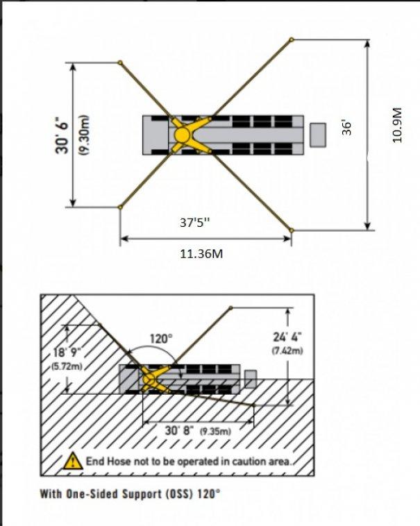 Concrete pumps for rent : 56M Boom Pump : Outrigger Diagram