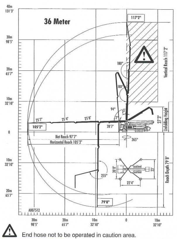 Concrete pumps for rent : 36M Boom Pump : Range Diagram