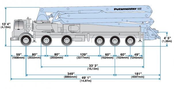 Concrete pumps for rent : 52Z Boom Pump :