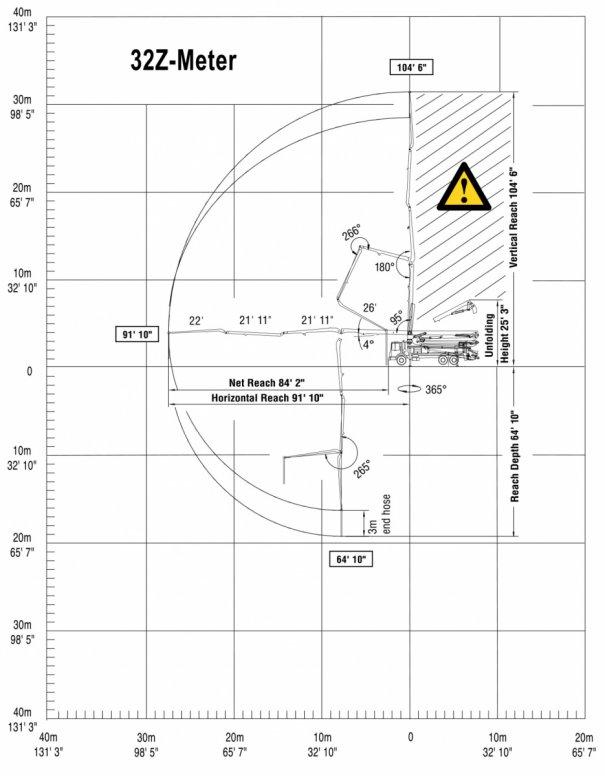 Pompes à béton à louer : Pompe a mât 32Z : Range Diagram